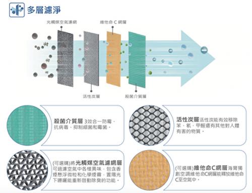 空气能热水器的原理及其优点说明